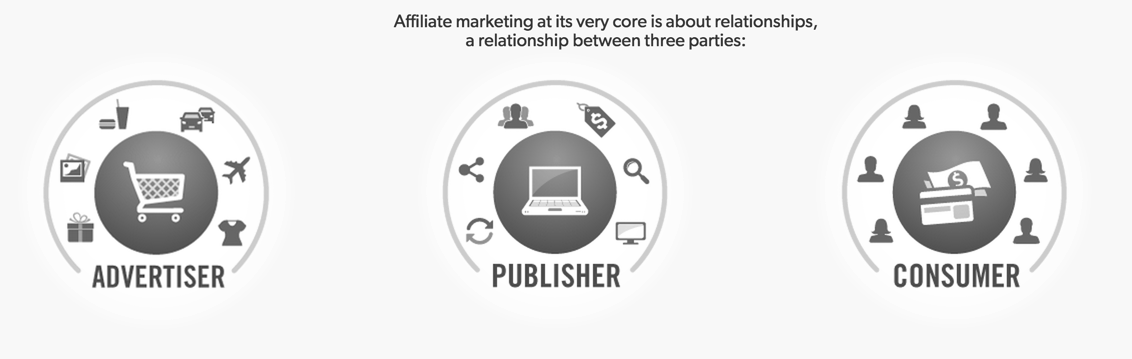 affiliate marketing parties